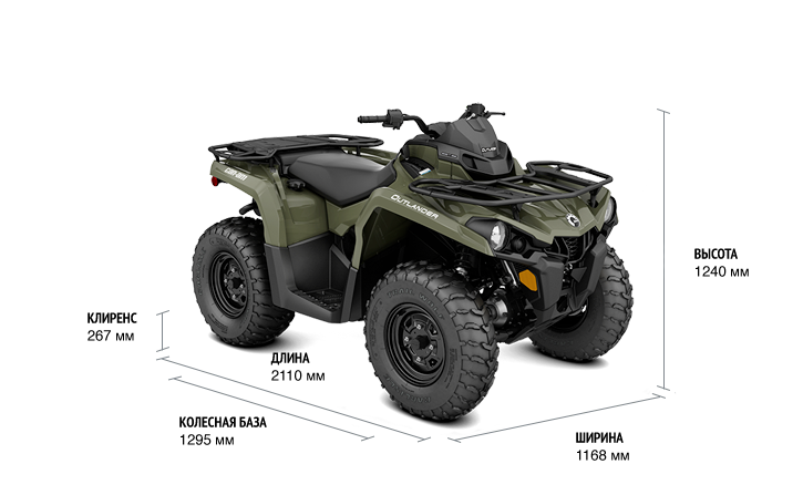 Can-Am Outlander 450 (2017 м.г.)