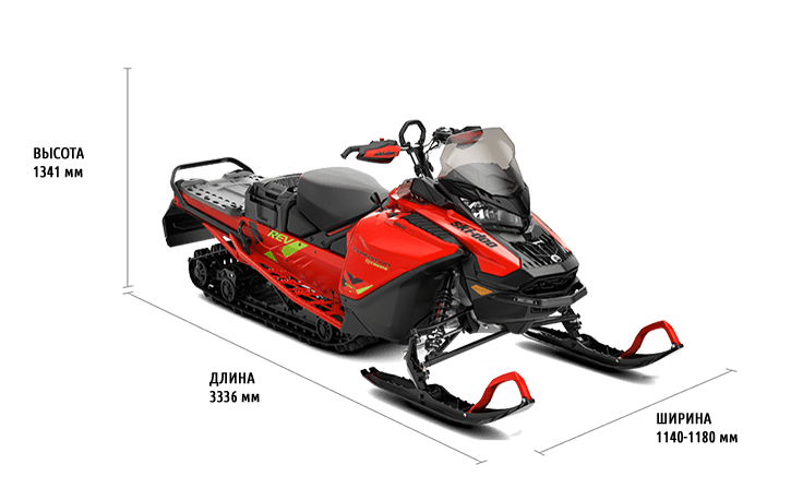 Ski-Doo Expedition Xtreme 850 E-TEC (2020)