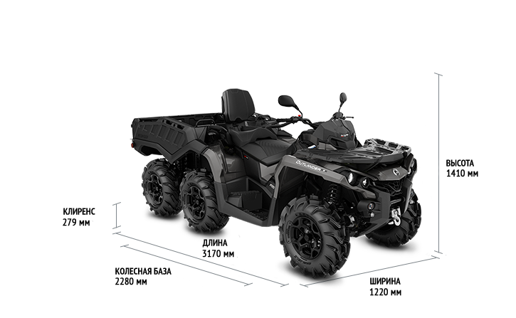 Can-Am Outlander MAX 6x6 1000 PRO+ (2020 м.г.)