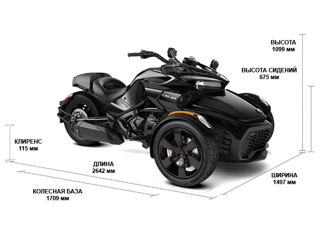 Can-Am Spyder F3 (2020)