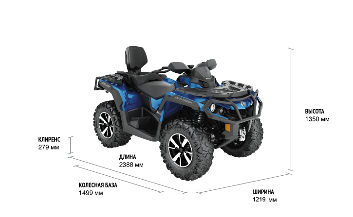 Can-Am OUTLANDER MAX LIMITED 1000R+ 2021