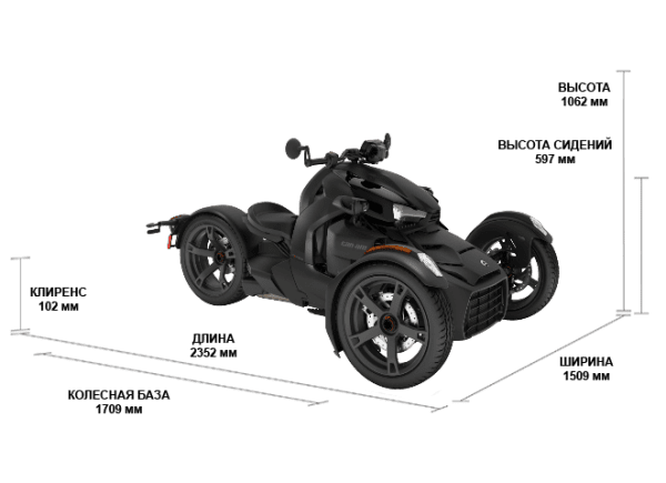 Can-Am RYKER 900 (2021)
